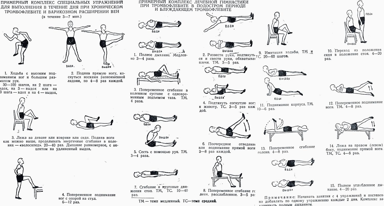 Упражнения для сосудов нижних конечностей